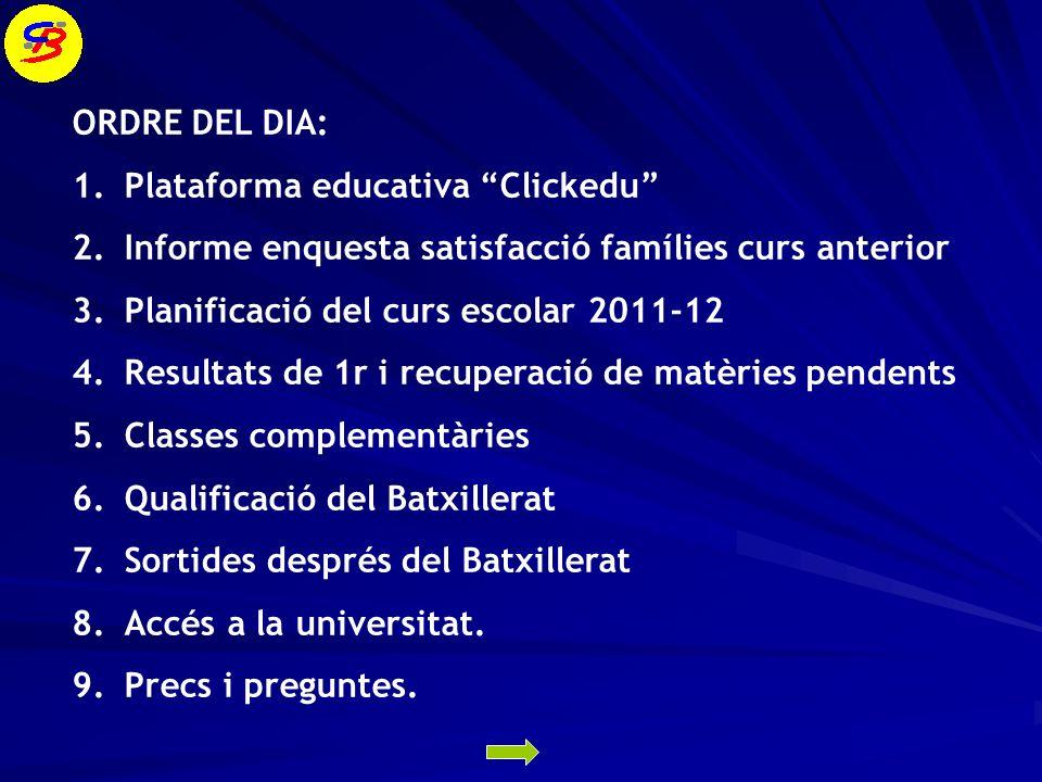 ORDRE DEL DIA: Plataforma educativa Clickedu Informe enquesta satisfacció famílies curs anterior.