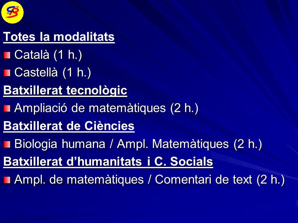 Totes la modalitats Català (1 h.) Castellà (1 h.) Batxillerat tecnològic. Ampliació de matemàtiques (2 h.)
