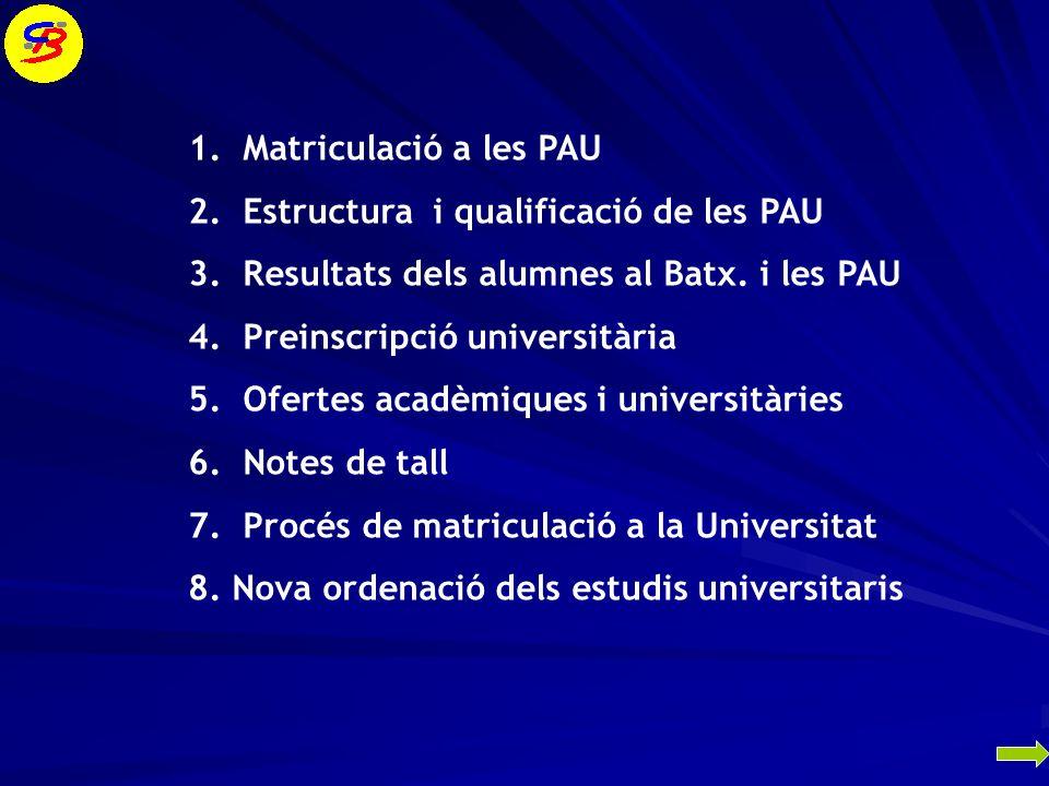 1. Matriculació a les PAU 2. Estructura i qualificació de les PAU. 3. Resultats dels alumnes al Batx. i les PAU.