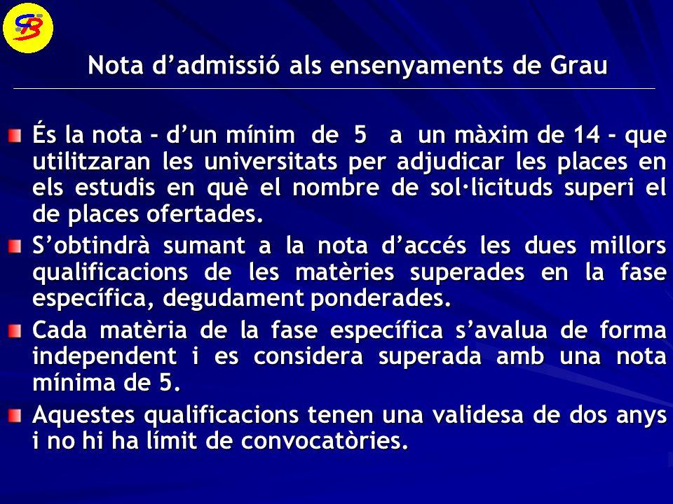 Nota d'admissió als ensenyaments de Grau