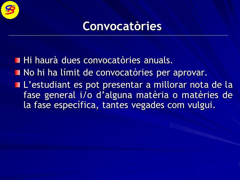 Convocatòries Hi haurà dues convocatòries anuals.