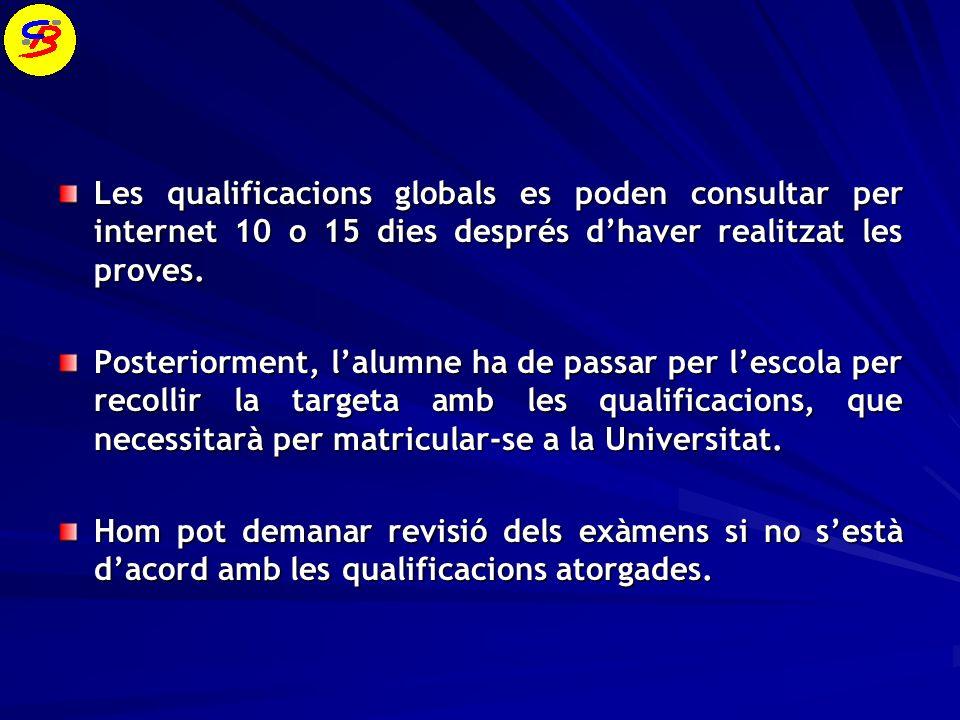 Les qualificacions globals es poden consultar per internet 10 o 15 dies després d'haver realitzat les proves.