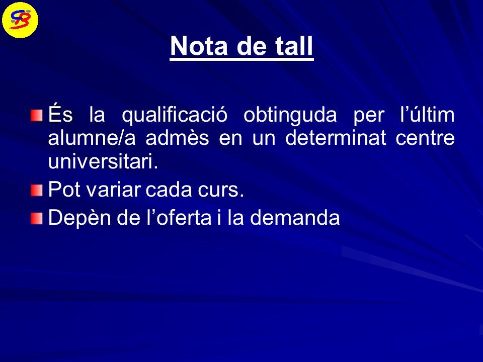 Nota de tall És la qualificació obtinguda per l'últim alumne/a admès en un determinat centre universitari.