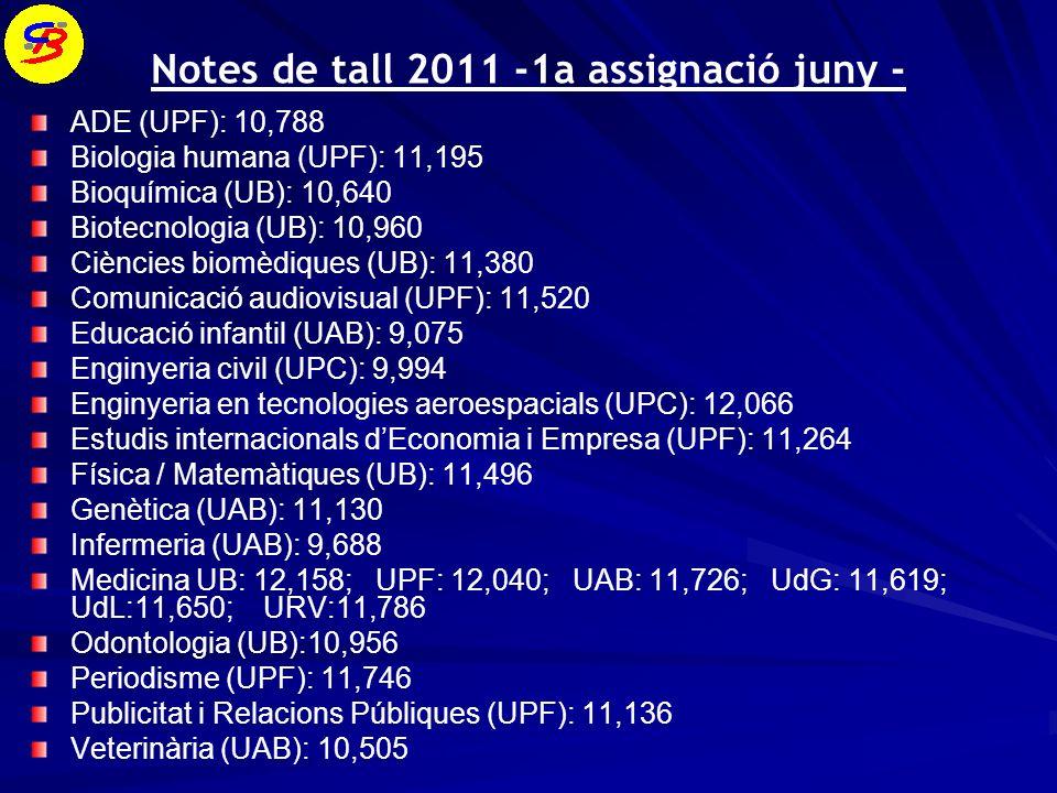 Notes de tall 2011 -1a assignació juny -