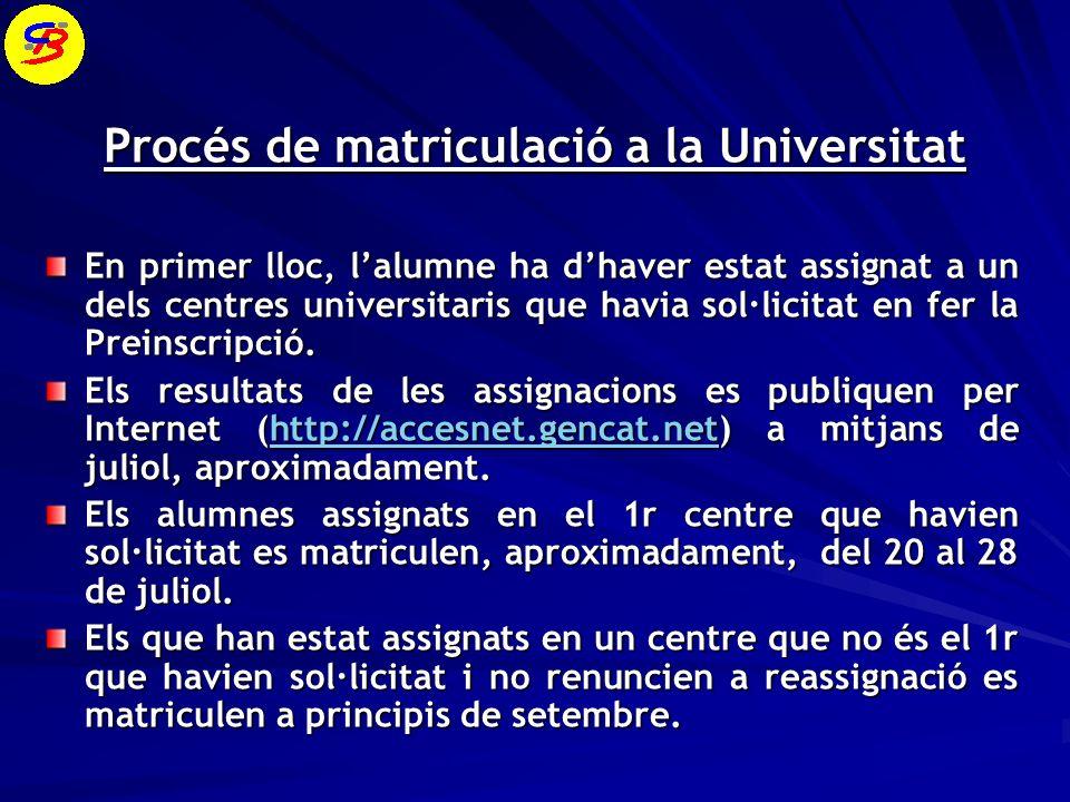 Procés de matriculació a la Universitat