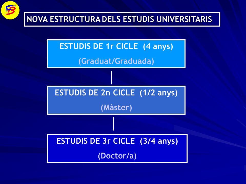 NOVA ESTRUCTURA DELS ESTUDIS UNIVERSITARIS