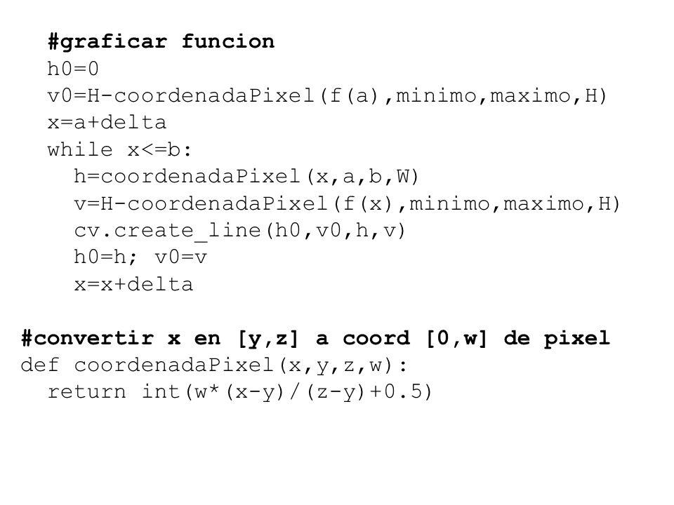 #graficar funcion h0=0. v0=H-coordenadaPixel(f(a),minimo,maximo,H) x=a+delta. while x<=b: h=coordenadaPixel(x,a,b,W)