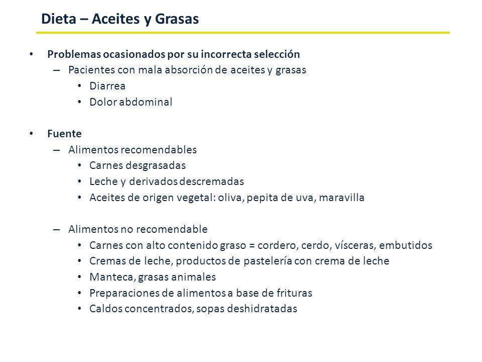 Dieta – Aceites y Grasas