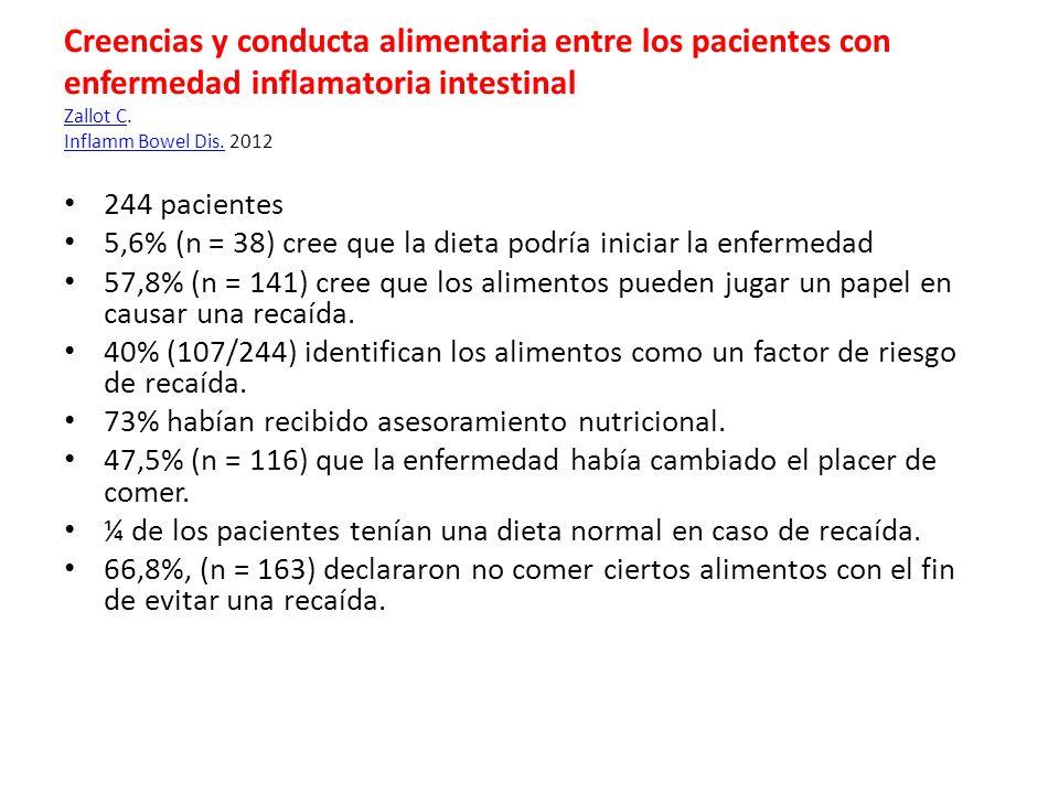 Creencias y conducta alimentaria entre los pacientes con enfermedad inflamatoria intestinal Zallot C. Inflamm Bowel Dis. 2012
