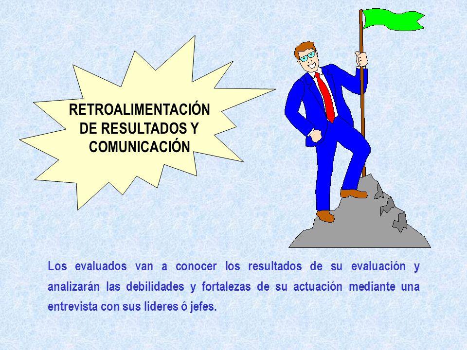 RETROALIMENTACIÓN DE RESULTADOS Y COMUNICACIÓN