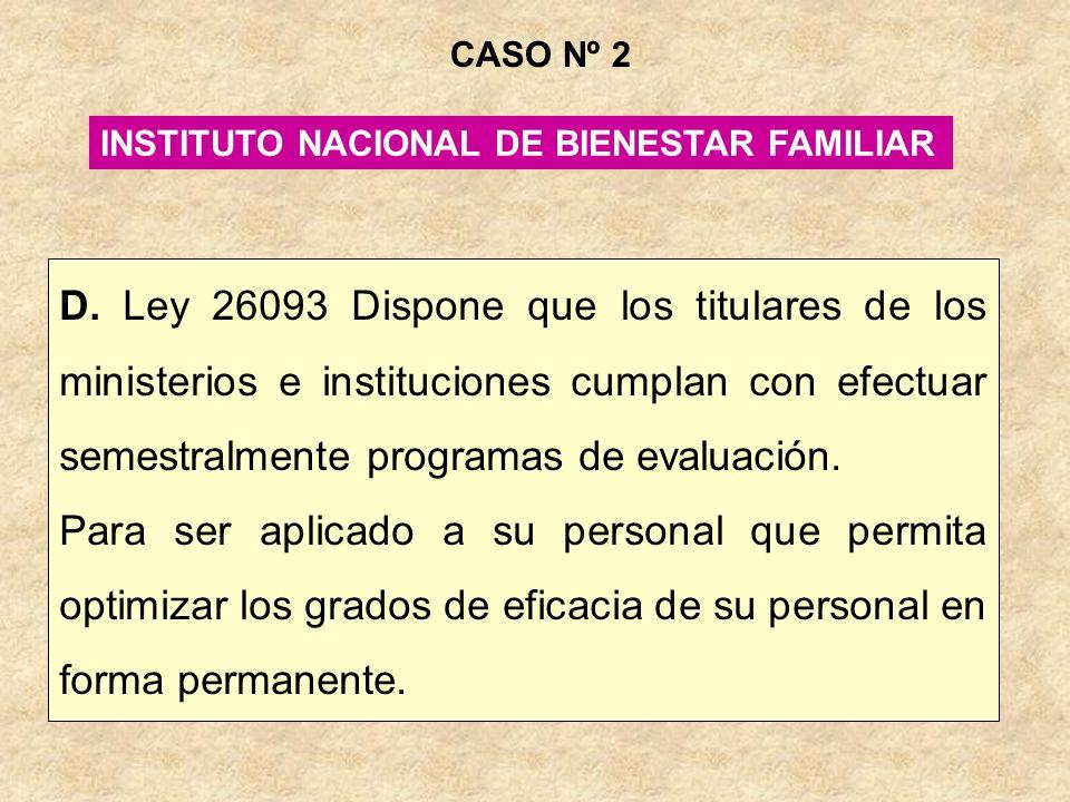CASO Nº 2INSTITUTO NACIONAL DE BIENESTAR FAMILIAR.