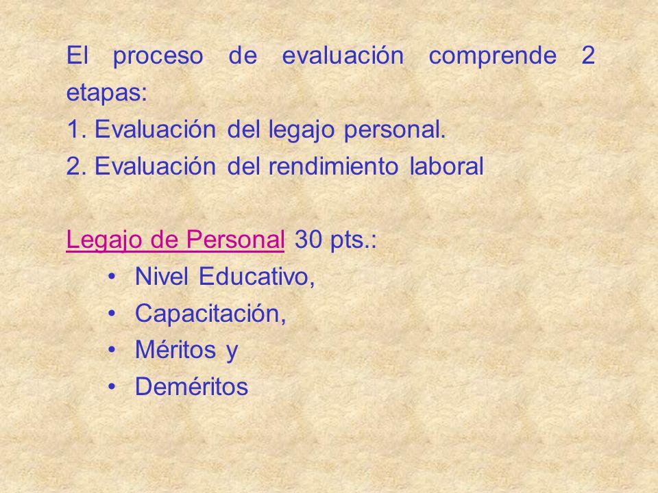 El proceso de evaluación comprende 2 etapas: