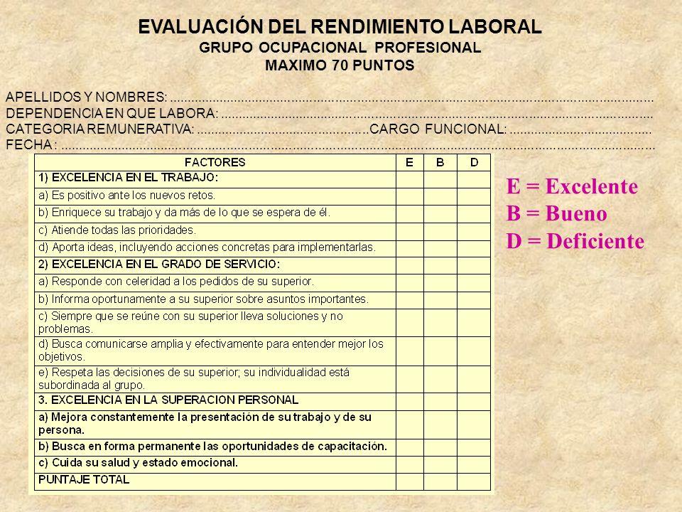 EVALUACIÓN DEL RENDIMIENTO LABORAL GRUPO OCUPACIONAL PROFESIONAL