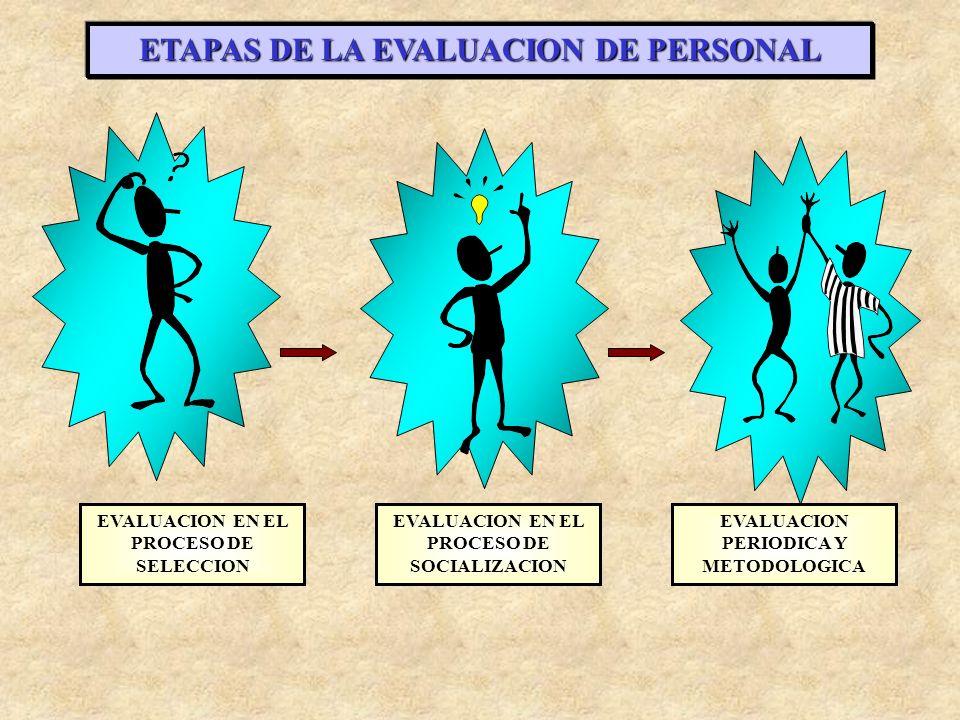 ETAPAS DE LA EVALUACION DE PERSONAL