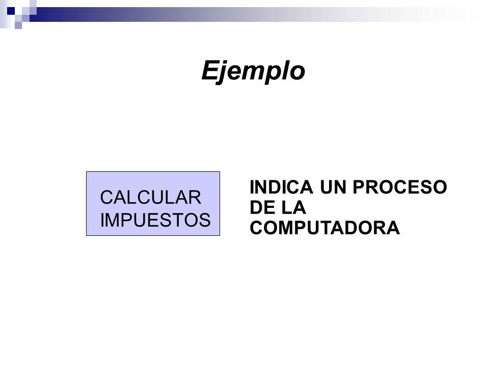 Ejemplo INDICA UN PROCESO DE LA COMPUTADORA CALCULAR IMPUESTOS