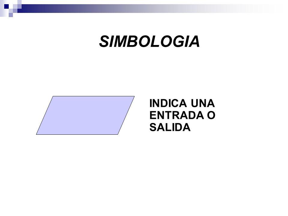 SIMBOLOGIA INDICA UNA ENTRADA O SALIDA