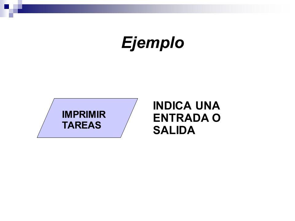 Ejemplo INDICA UNA ENTRADA O SALIDA IMPRIMIR TAREAS