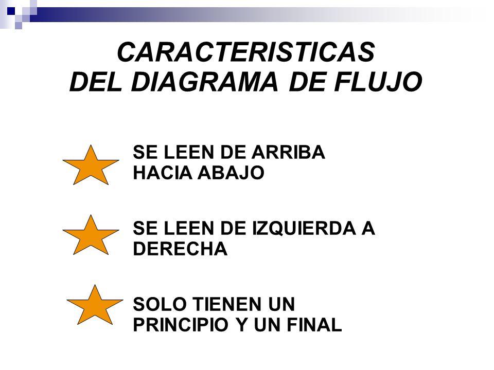 CARACTERISTICAS DEL DIAGRAMA DE FLUJO