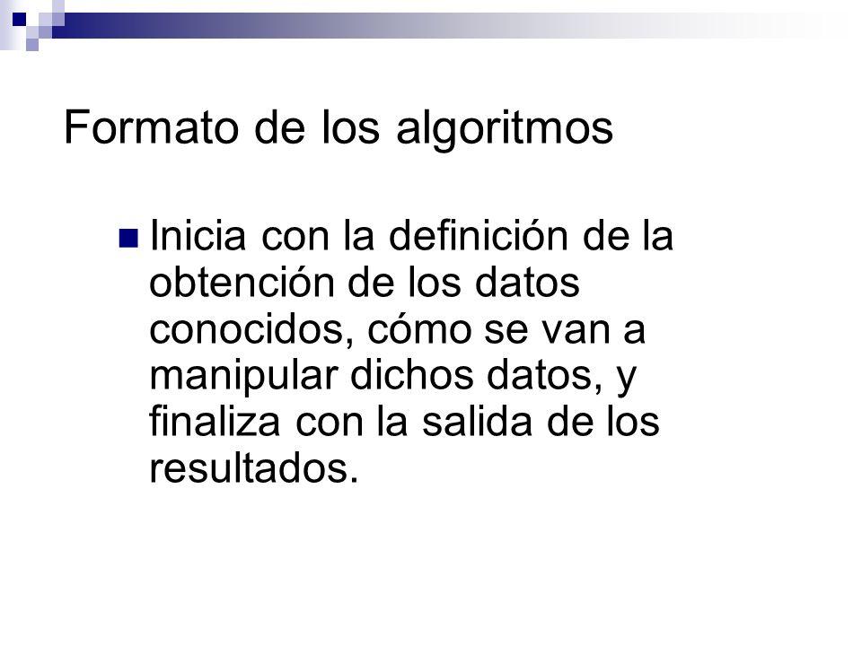 Formato de los algoritmos