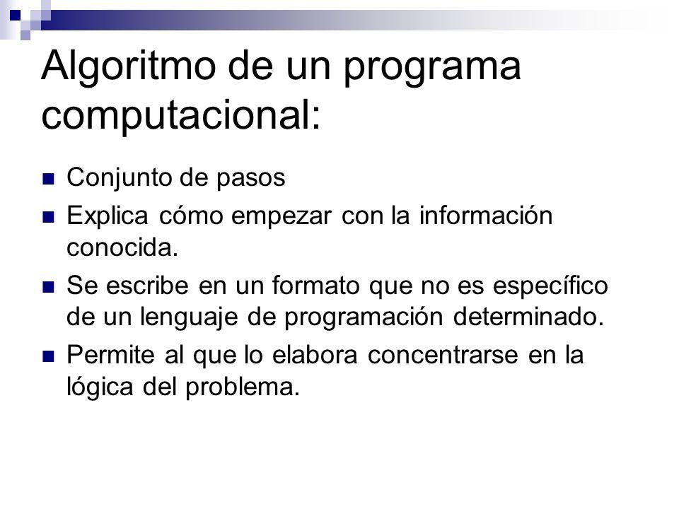 Algoritmo de un programa computacional: