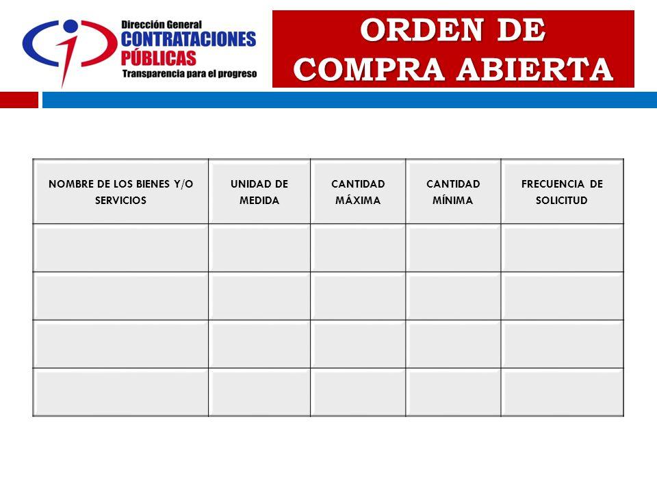 ORDEN DE COMPRA ABIERTA
