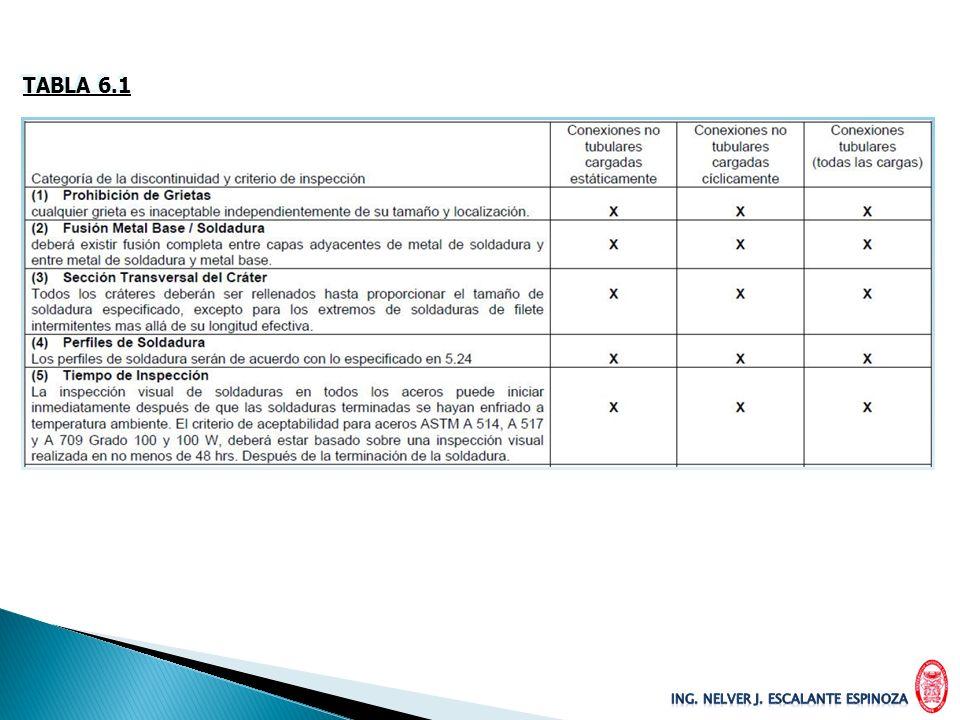 TABLA 6.1 ING. NELVER J. ESCALANTE ESPINOZA