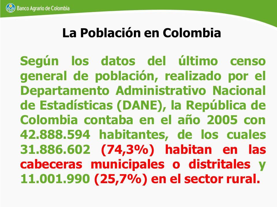La Población en Colombia