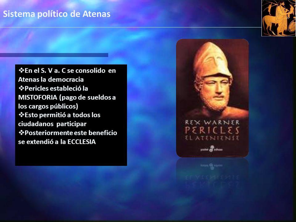 Sistema político de Atenas