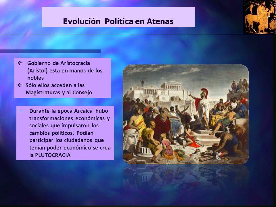 Evolución Política en Atenas