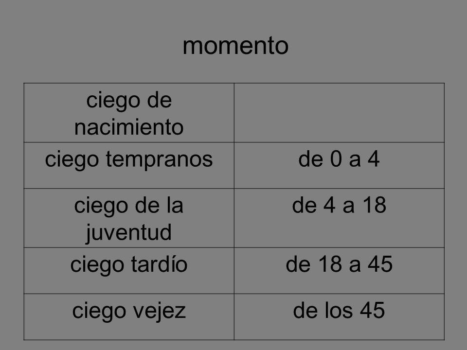 momento ciego de nacimiento ciego tempranos de 0 a 4