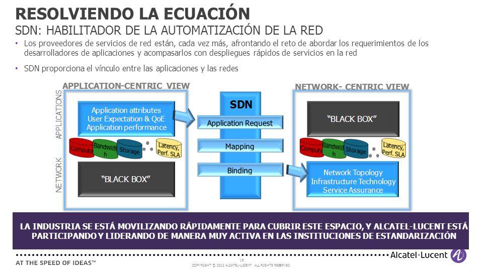 RESOLVIENDO LA ECUACIÓN SDN: HABILITADOR DE LA AUTOMATIZACIÓN DE LA RED
