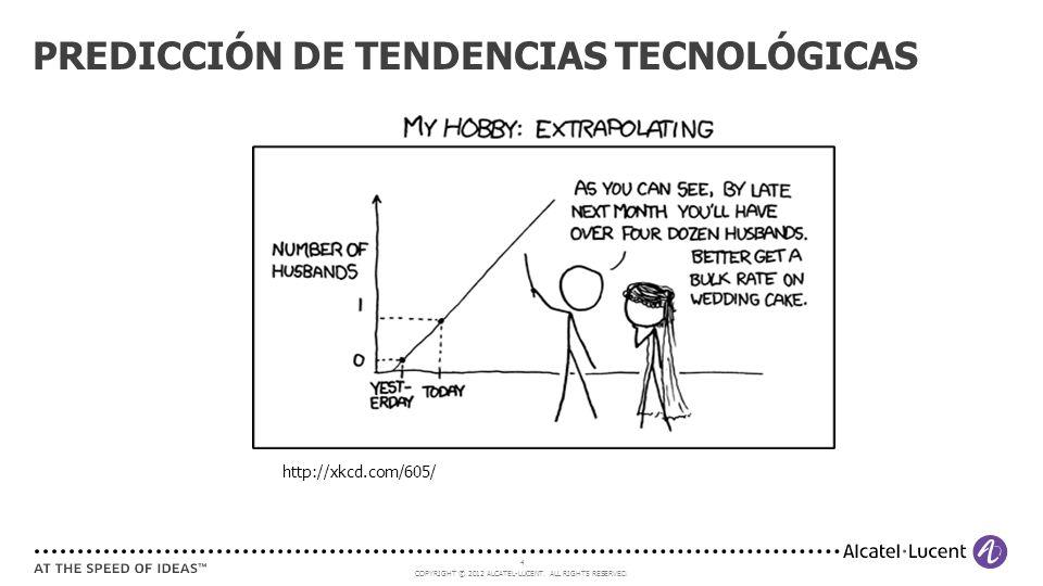 PREDICCIÓN DE TENDENCIAS TECNOLÓGICAS