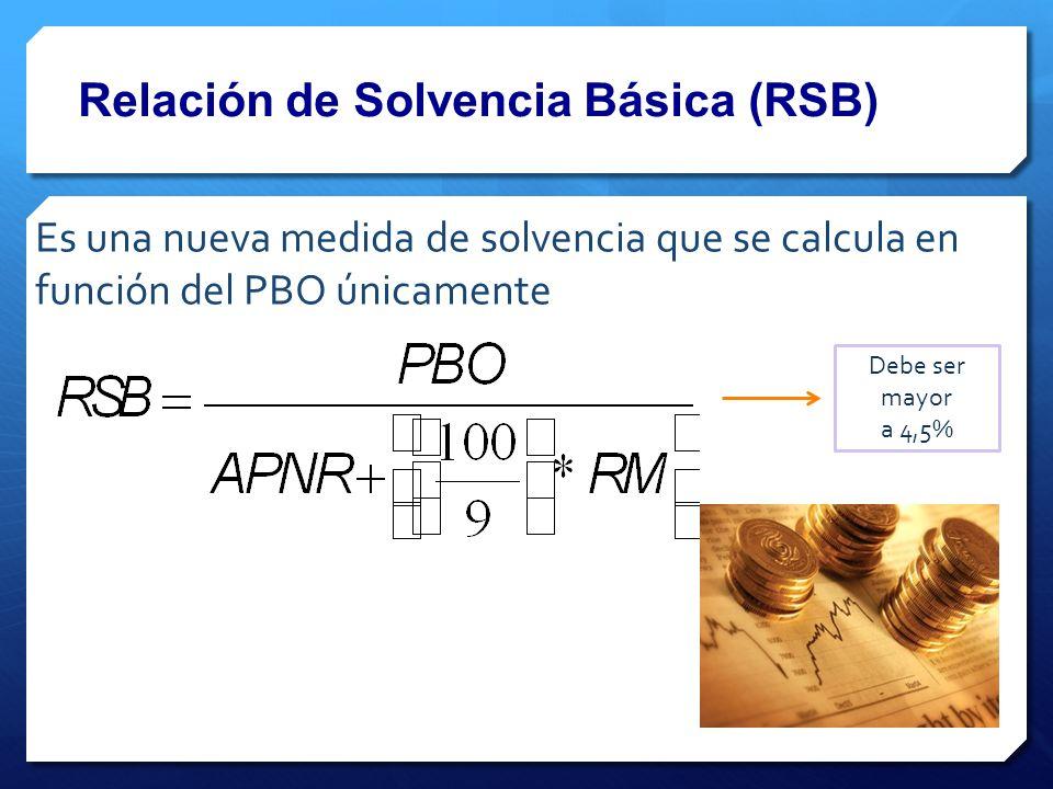Relación de Solvencia Básica (RSB)