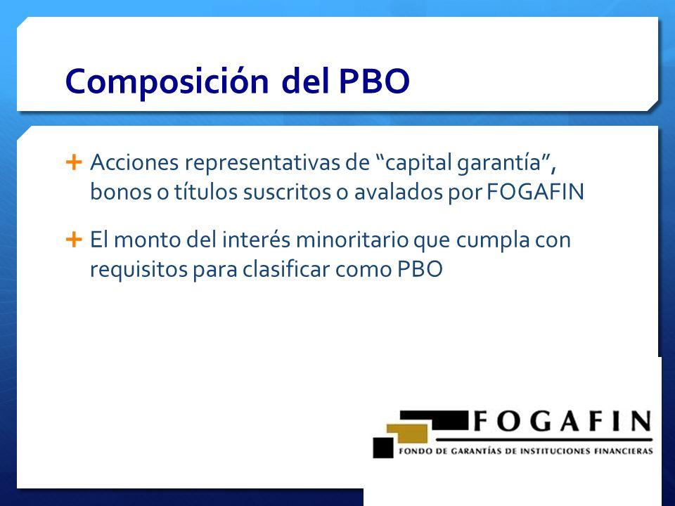 Composición del PBO Acciones representativas de capital garantía , bonos o títulos suscritos o avalados por FOGAFIN.