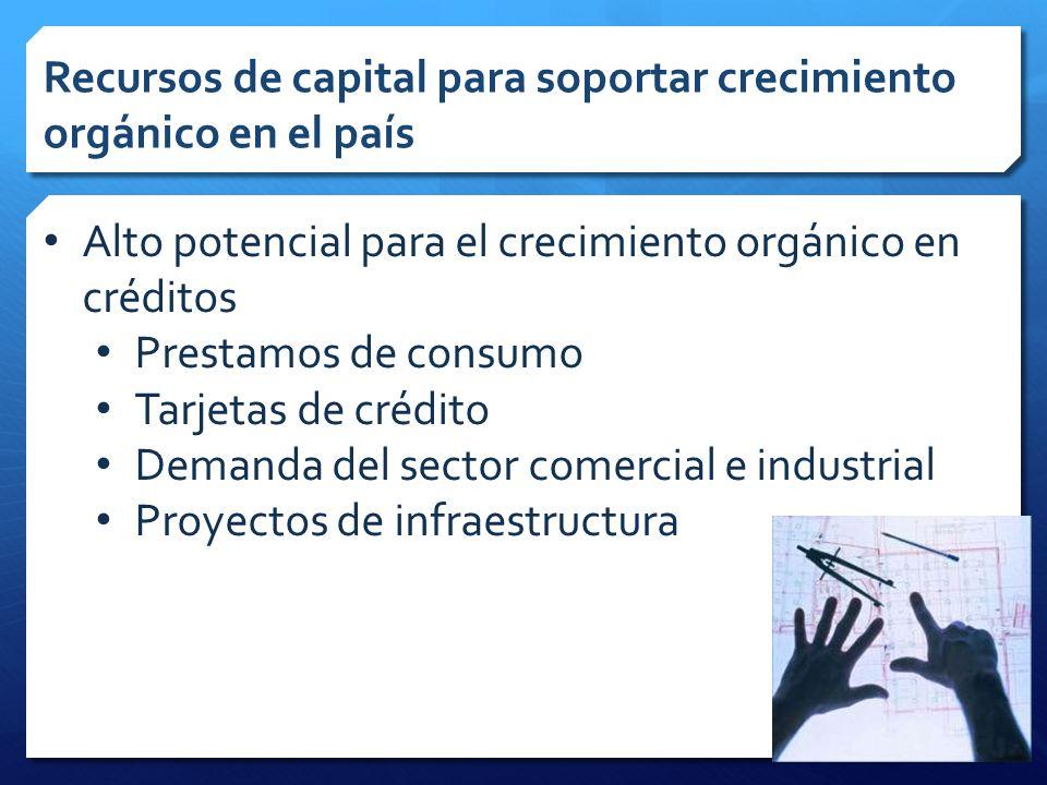 Recursos de capital para soportar crecimiento orgánico en el país