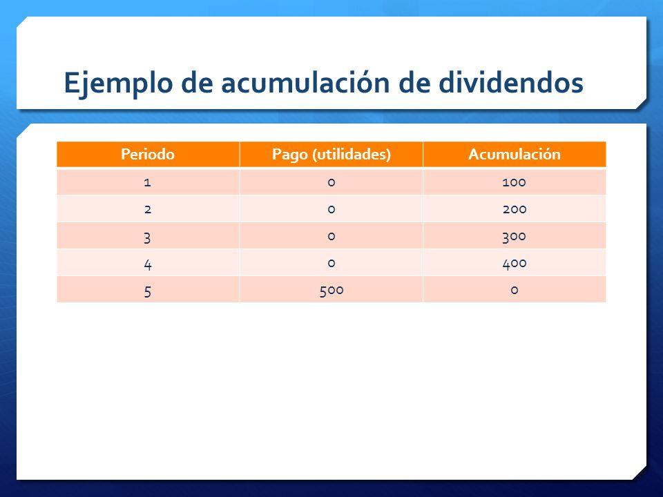 Ejemplo de acumulación de dividendos