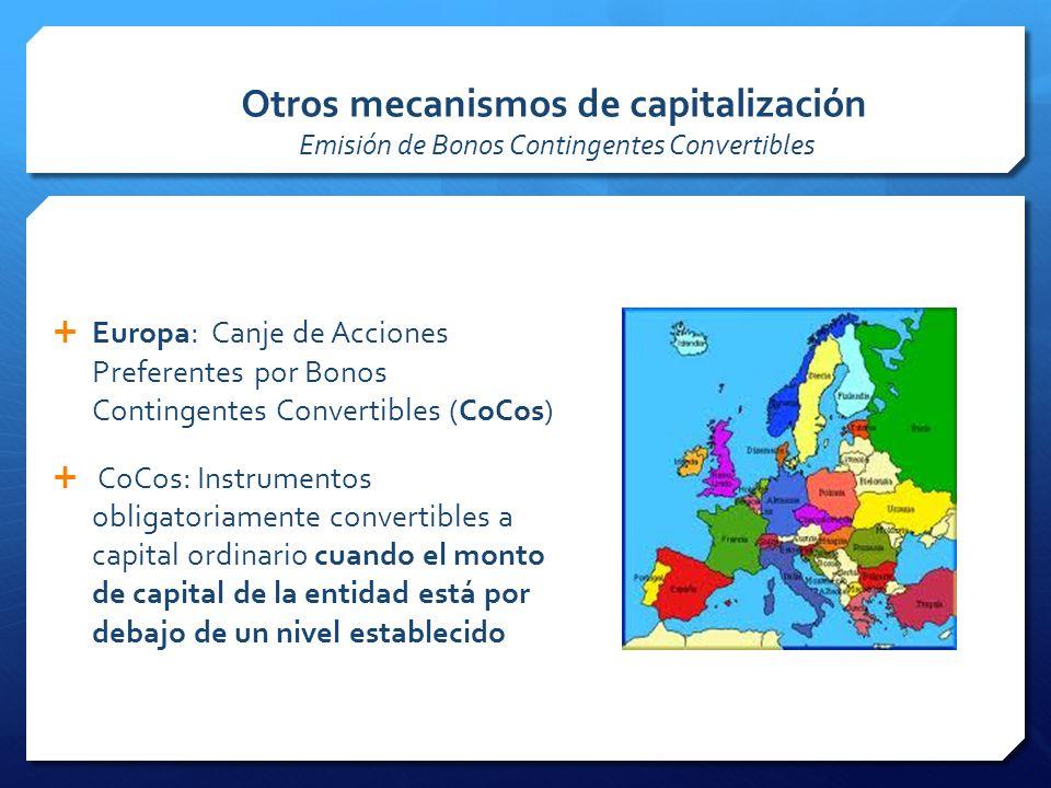 Otros mecanismos de capitalización Emisión de Bonos Contingentes Convertibles
