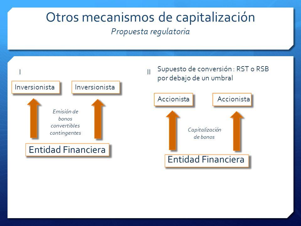 Otros mecanismos de capitalización Propuesta regulatoria