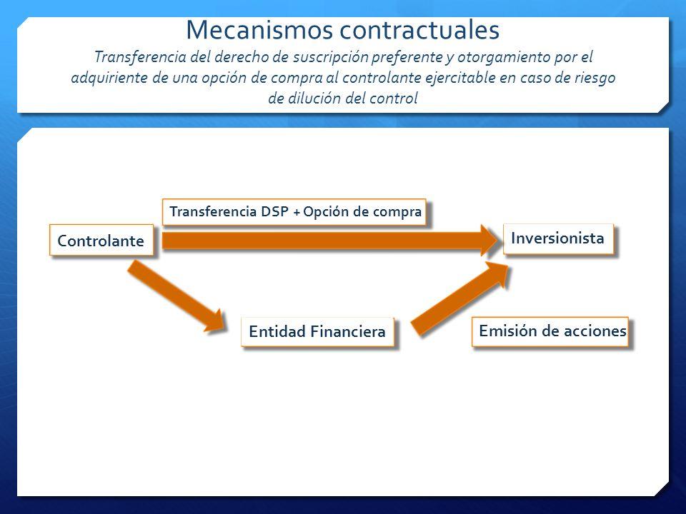 Mecanismos contractuales Transferencia del derecho de suscripción preferente y otorgamiento por el adquiriente de una opción de compra al controlante ejercitable en caso de riesgo de dilución del control