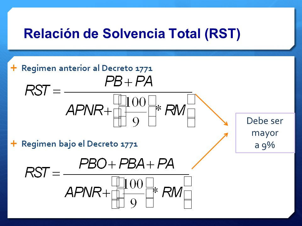 Relación de Solvencia Total (RST)