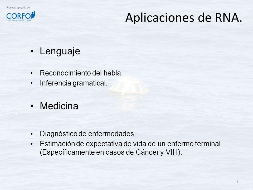 Aplicaciones de RNA. Lenguaje Medicina Reconocimiento del habla.