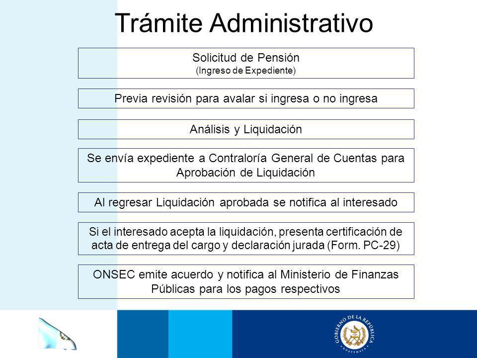 Trámite Administrativo