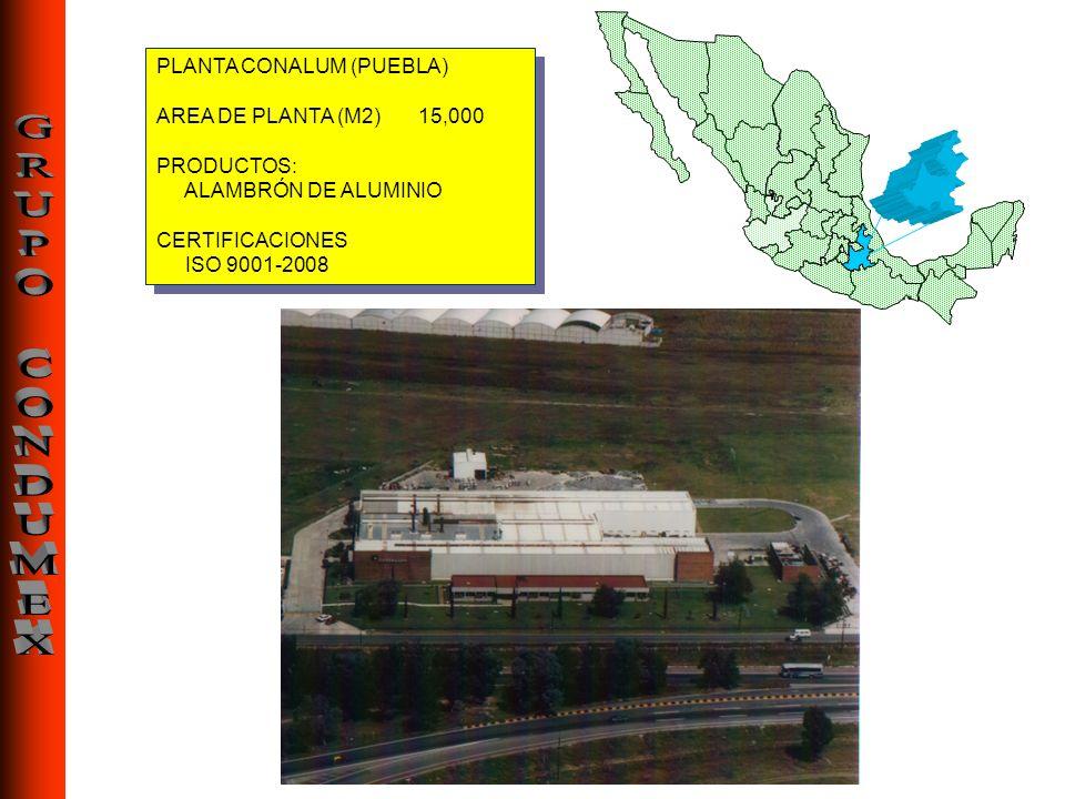 PLANTA CONALUM (PUEBLA)