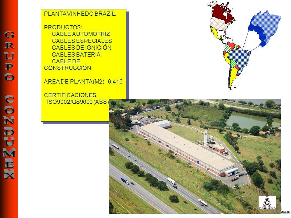PLANTA VINHEDO BRAZIL: