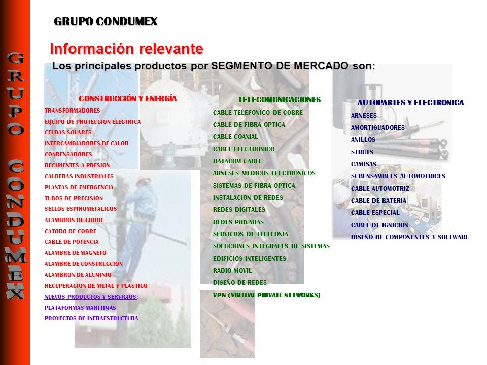 CONSTRUCCIÓN Y ENERGÍA AUTOPARTES Y ELECTRONICA