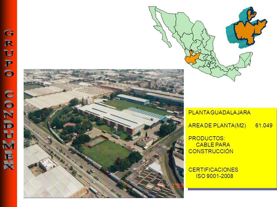 PLANTA GUADALAJARA AREA DE PLANTA(M2) 61,049. PRODUCTOS: CABLE PARA CONSTRUCCIÓN. CERTIFICACIONES.