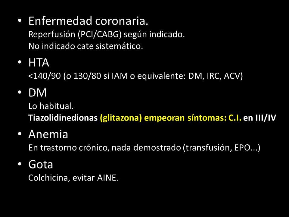 Enfermedad coronaria. Reperfusión (PCI/CABG) según indicado