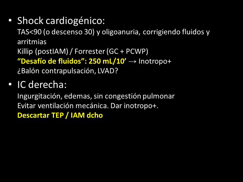 Shock cardiogénico: TAS<90 (o descenso 30) y oligoanuria, corrigiendo fluidos y arritmias Killip (postIAM) / Forrester (GC + PCWP) Desafío de fluidos : 250 mL/10' → Inotropo+ ¿Balón contrapulsación, LVAD