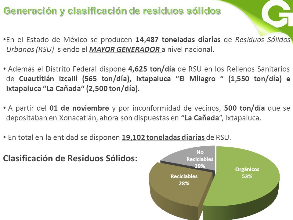 Generación y clasificación de residuos sólidos
