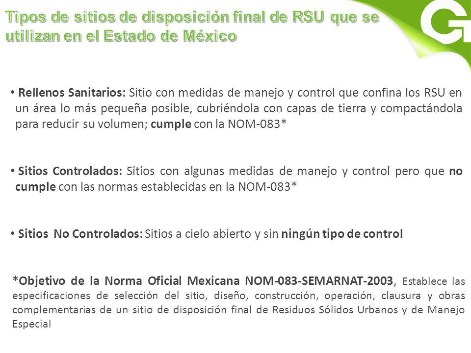 Tipos de sitios de disposición final de RSU que se utilizan en el Estado de México